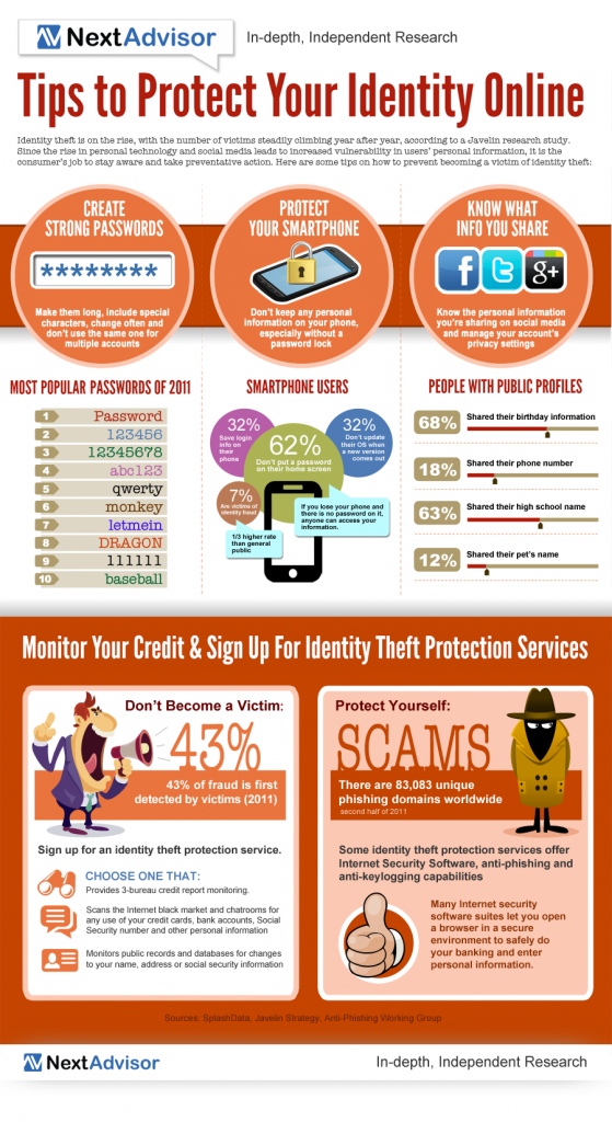 Get identity theft protection now.